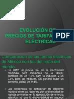 20140414 Evolución de Precios Fas