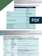 Seminário - Processo de Fabricação de Amortecedores Automotivos - REV05