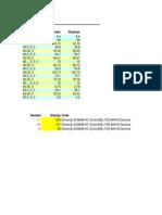 XL2105 Using Statistics in Excel