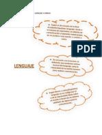 Psicomorfofisiología-lengua y Lenguaje