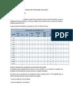 Sistema Freyssinet.docx