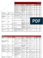 20140130 WQ Textbook List for Student Site