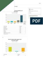 Media Center Teacher Survey - Responses _ SurveyMonkey