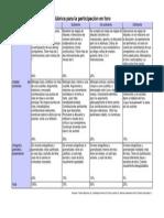 Rubrica_foro-actualizada.pdf