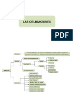 Mapas conceptuales Obligaciones