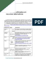 recursos_alternativos