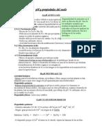 Resumen Ph