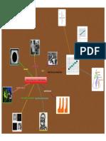 Graficacion Por Computadora Historia (mapa mental)