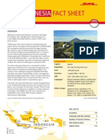 Exporting to Indonesia Fact Sheet