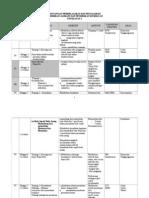 1. Rancangan P&P T1 pjk