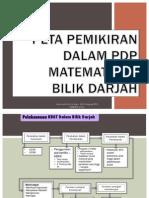 Peta Pemikiran Dalam Pdp Efektif Di Dalam Bilikupdated2014