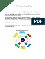 Basics of Market Environment