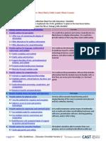 group 3 udl checklist1