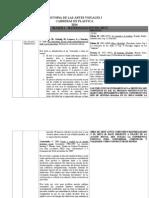 Cronograma 2014 Con Comentario Bibliográfico a Partir Del Eje II