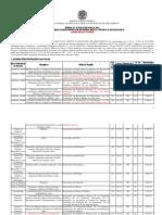 02-Edital n.44-2014-Gr Atualizado 07 Abril de 2014-Professor(1)