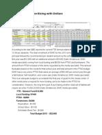 ShultzE_SMP6-BudgetPlan