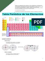 1 Atomos Elementos y Biomoléculas