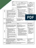 lesson plan sample 1