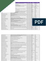 Trabalhos Em PDF