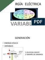 Presentacion Variables Electricas MEDELEC.