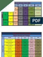 Plano de Estudo Para Inss 2014