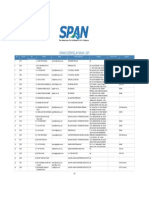 List Qualified Person - SPAN