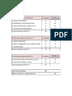materias sefaz-rs.pdf