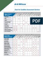 Boiler Assessment Matrix