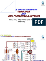 Single Line Diagram for Generator and Gen. Protection & Metering (660 Mw)