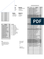 Tambahan Jadwal Ganjil 2012-2013
