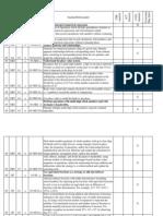 5th Grade Final Draft Math Standards