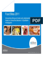 Food Bites Report