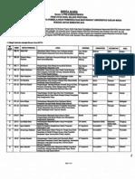 BA Penetapan Hasil Seleksi Proposal KKN PPM as 2014 Fix