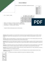 Tema Nr 2 Statistica II