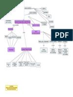 INVESTIGACIÓN PDF.pdf