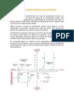 Curva Característica de Un Diodo Zener y Un Diodo Tunel