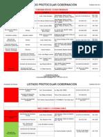 Listado Gobernacion Enero 2013