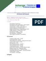 Diversité biologique Congo.doc