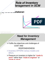 Role of Inventory Management in SCM