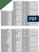 Edital 066 2014 Formacao Especifica Resultado Preliminar