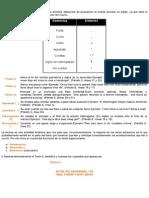Elementos Sintácticos y Semánticos - La Puntuación