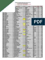REGIOES com novas CRS_Decreto  50125_2013 (1).xls