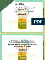 1 Comportamiento Organizacional - Resumen Capitulo 2