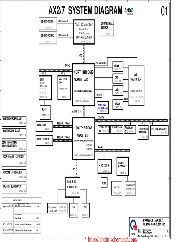Hp G42 Schematic Diagram - Trusted Wiring Diagram •