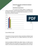 Taller Departamental Del Modelo y Protocolos de Atención a Víctimas de Violencia Sexual