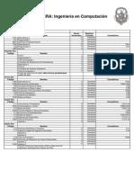 Plan Materias ING (Carga Horaria)