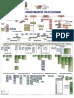 Organico Estructural Sector Publico Al 28 de Feb 2014 Ed1