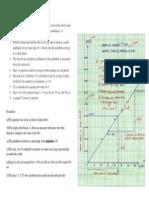 Pendulum Physics Form 4 SPM