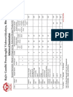 M-tech Machine Design II Sem Scheme & Syllabus (1) (2) (1)