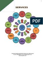 Best IT Services